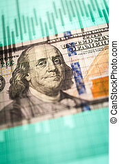 Stock market data or forex trading graph and candlestick chart on dollar banknote.