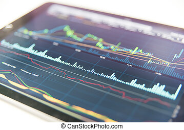 Stock Market on Tablet