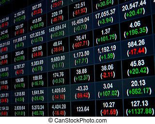Stock Market price