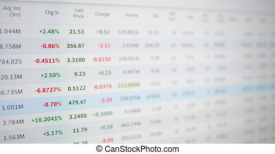 Stock market prices change on a monitor screen.