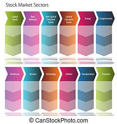 stock market, sektoren, pfeil, flussdiagramm
