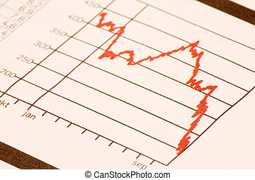 Stock Market Trend - A downward stock market trend