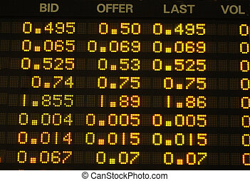 Stock Prices - Share prices quoted on an electronic board.