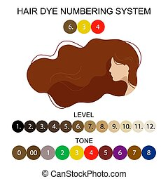 Stock vector palette with hair dye numbering system. Woman with long wavy hair. Illustration in flat style. Quality image for your project