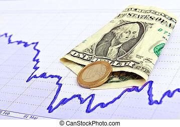 stockage, dollar, marché, euro