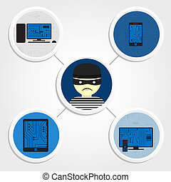 Stolen electronic devices - Diagram with several electronic...