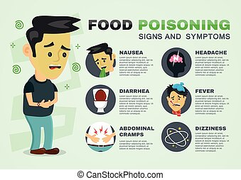stomachache, food poisoning, stomach problems infographic. vector flat cartoon concept illustration of food poisoning or digestion signs and symptoms. nausea, diarrhea, abdominal cramps, headache, flu