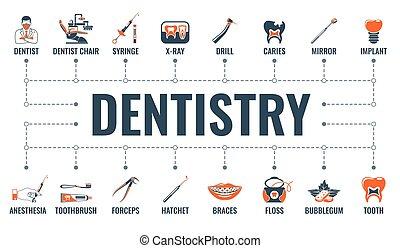 stomatology, odontología, bandera