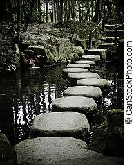 stone path in zen garden