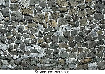 Stone texture wall.