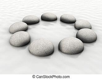 Stones in circle