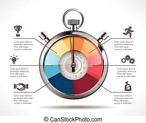 Stopwatch - time management concept