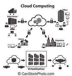stor, data, iconerne, sæt, sky, computing