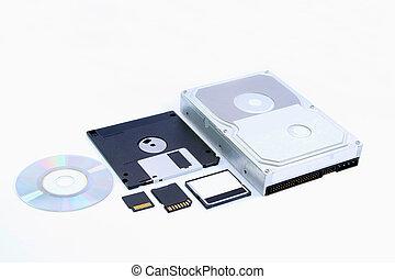 storage evolution 2 - six different types of memory storage...