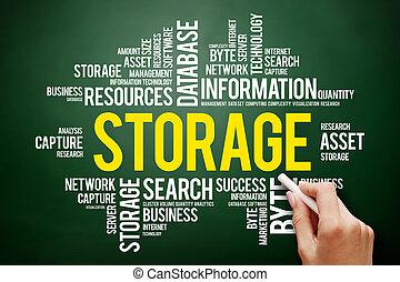 Storage word cloud collage