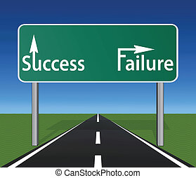 Straight Highway with Success, Failure Roadsign