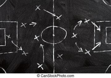 stratégia, futball, minta