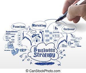 stratégie, business, processus
