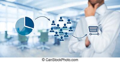 stratégie, commercialisation