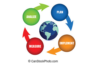 stratégie, diagramme, concept, business