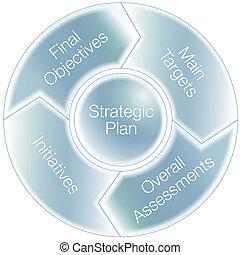stratégique, diagramme, plan