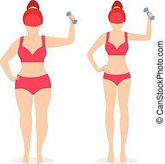 strata, kobieta, ciężar, szczupły, tłuszcz, po, przed