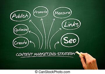 strateg, business, diagramme, concept, stratégie, couler, contenu, commercialisation