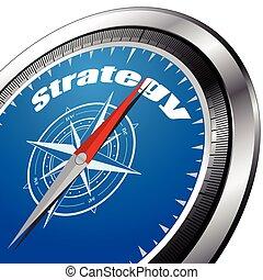 strategi, kompass