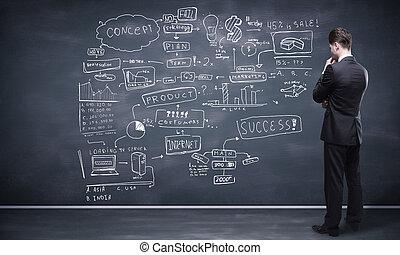 strategia affari