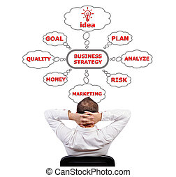 strategia, affari