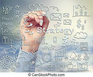 strategia affari, gesso, tema, mano, disegno