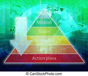 strategia, piramide, amministrazione, diagramma