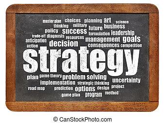 strategia, słowo, chmura