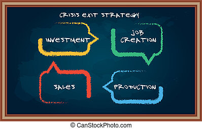 strategia, wyjście, chalkboard, ilustracja, kryzys