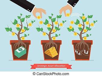 Strategic asset allocation. Business concept