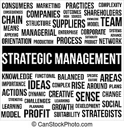 Strategic Management - word cloud