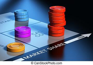 Strategic Marketing - Marketing Matrix over blue background,