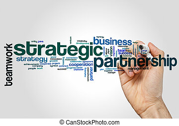 Strategic partnership word cloud