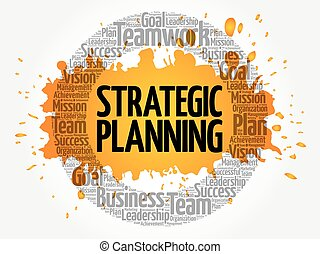 Strategic planning circle word cloud