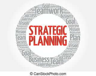 Strategic planning circle word cloud