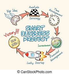Strategic Planning Sketch, smart business from idea to startup vector illustration
