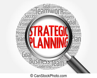 Strategic planning word cloud