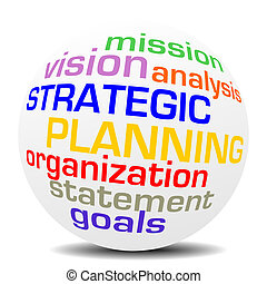 strategic planning marketing word sphere