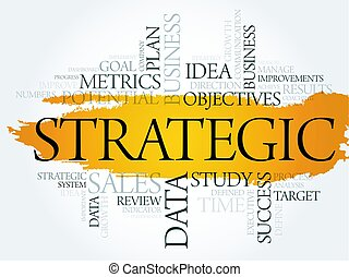 Strategic word cloud