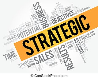 Strategic word cloud collage