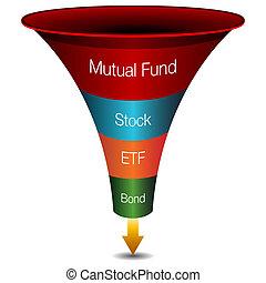 strategieën, trechter, investering, tabel