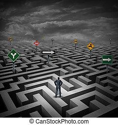 strategie, crisis