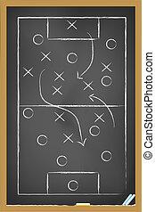 strategie, fußball