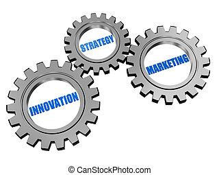 strategie, marketing, innovatie, toestellen, zilver