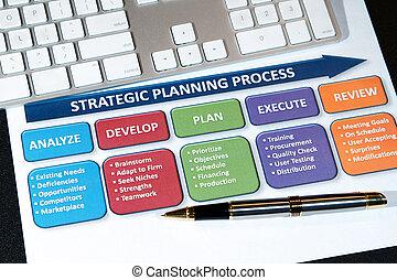 strategie, nakreslit plán